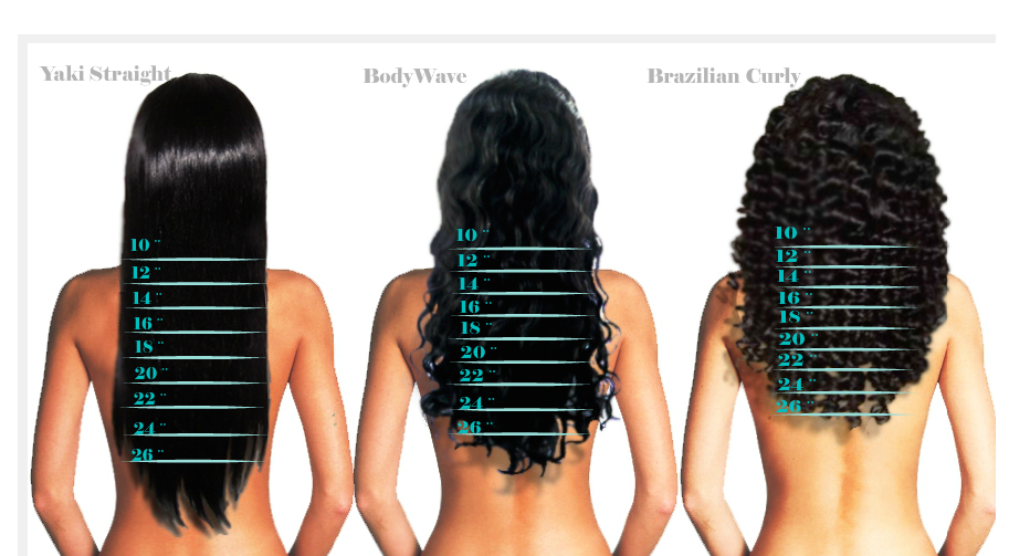 hair extensions length guide diagram chart
