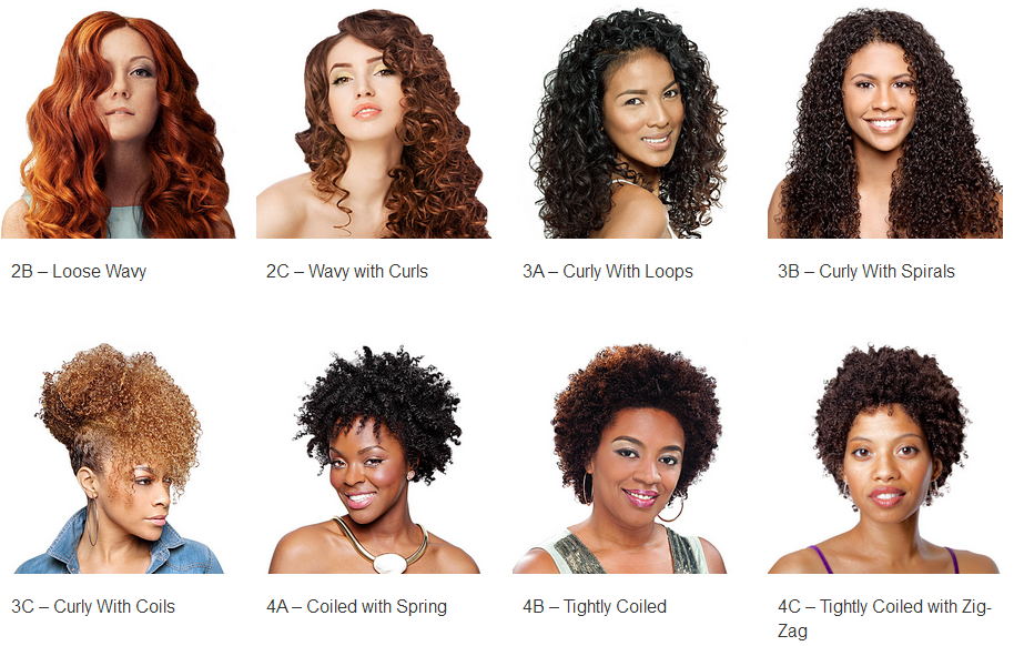 Different Types Of Natural Hair Drawing
